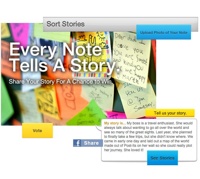 Post-It Tells A Story